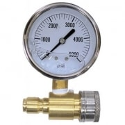 Pressure Washing Gauge